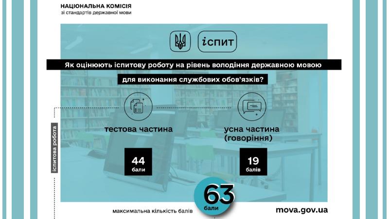 Бібліотека допомагає: Де і як можна здати іспит на рівень володіння державною мовою