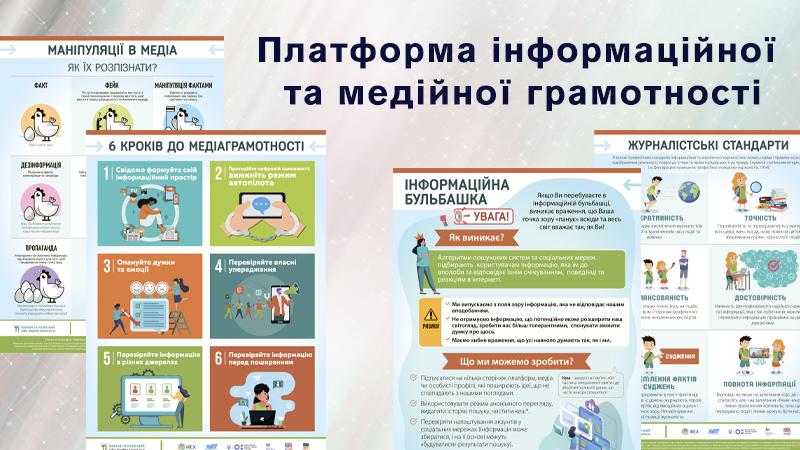 Бібліотека пропонує опанувати основи цифрової та медіаграмотності